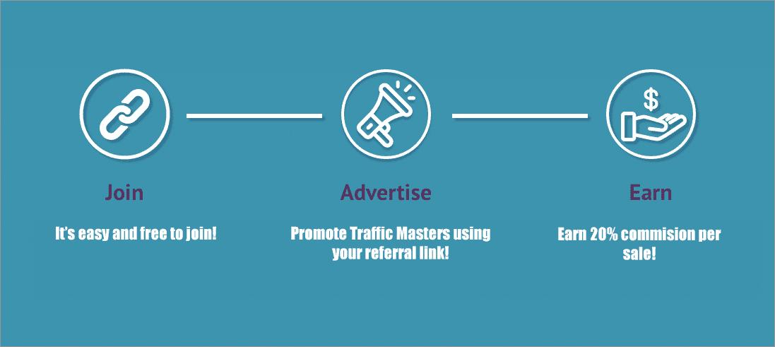 affiliate rates at traffic masters
