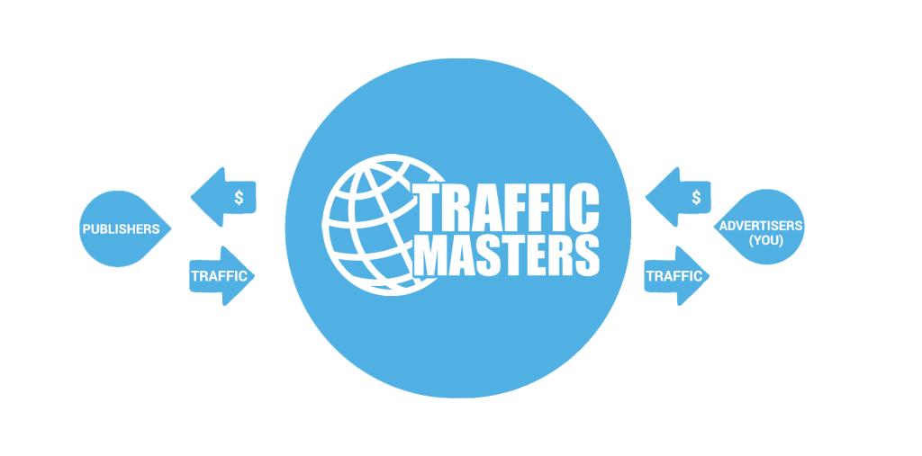 how we generate traffic