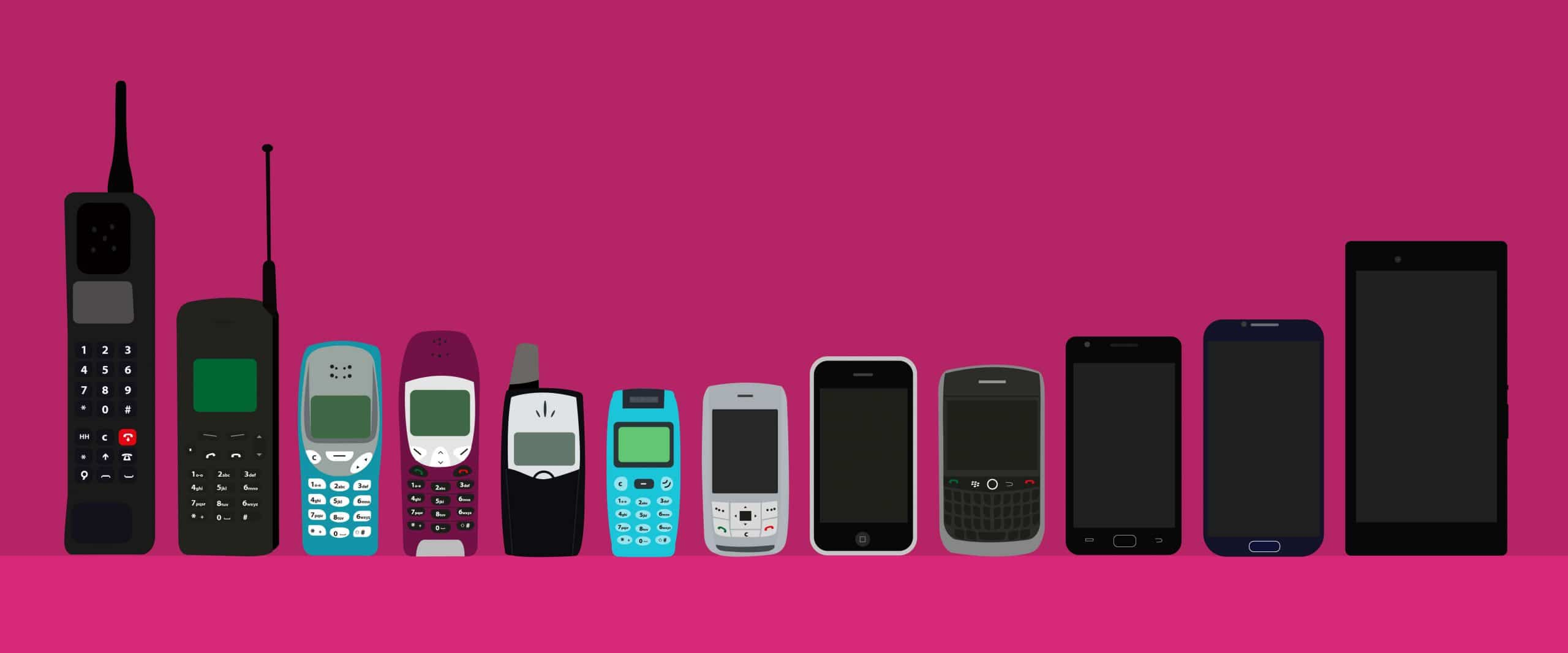 mobile devices from 1980 to 2019