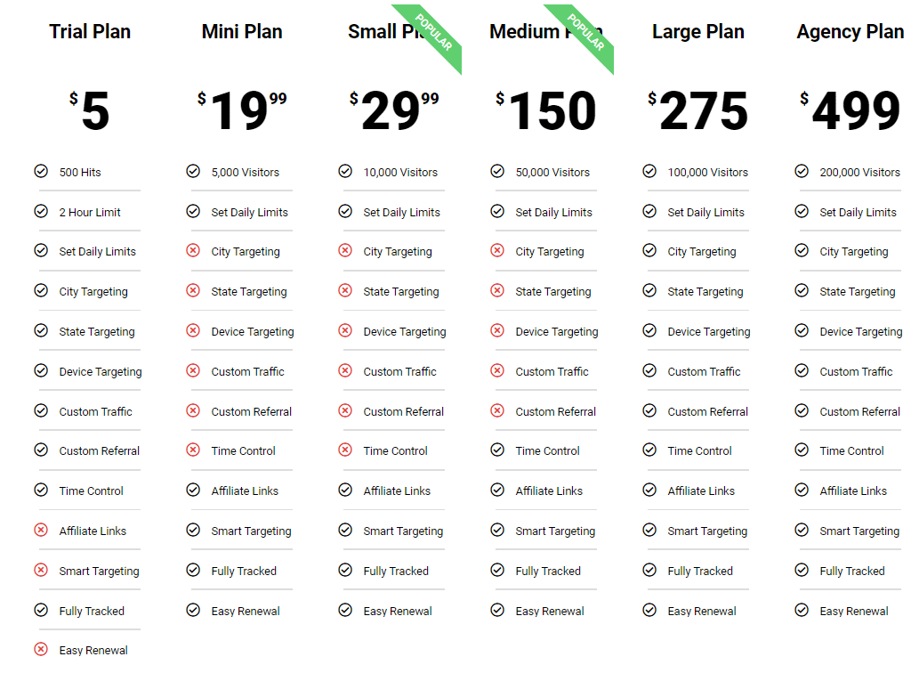 Push visitor plans