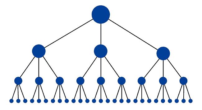 interlink structure