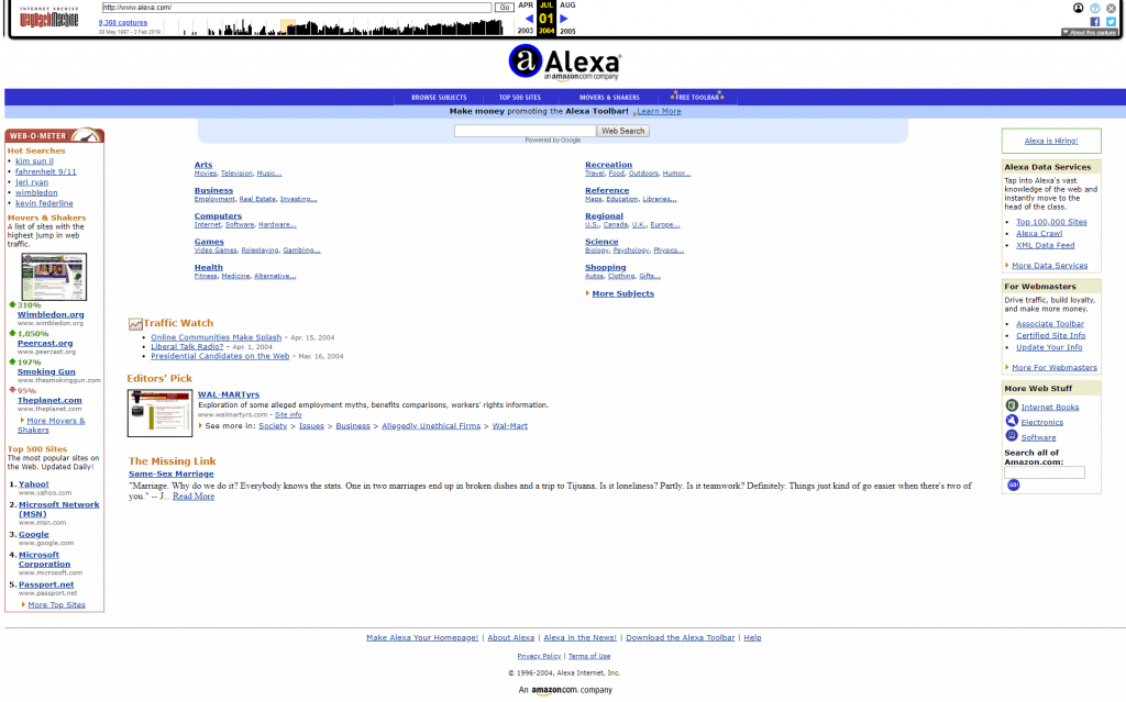 Alexa Interent from 2004